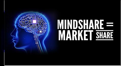 #MindShare -Market Share